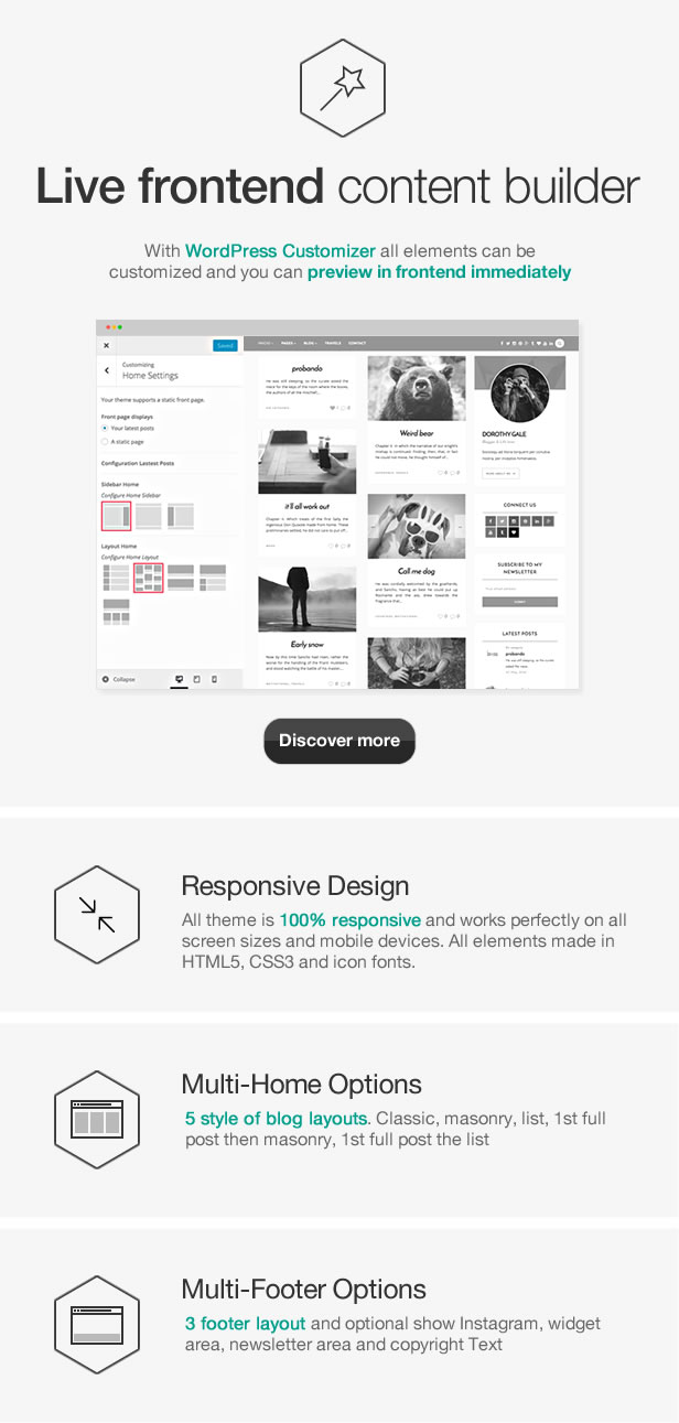 Breena - A Responsive WordPress Blog Theme
